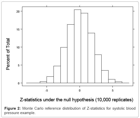 biometrics-biostatistics-monte-carlo-reference