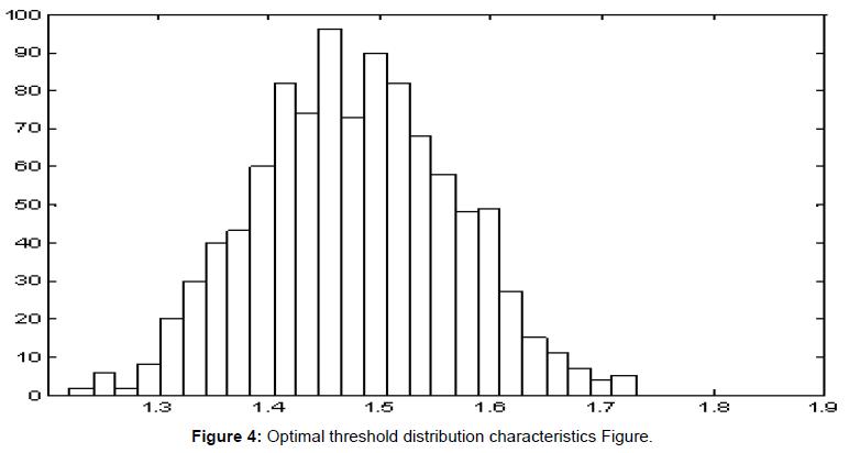 biometrics-biostatistics-optimal-threshold