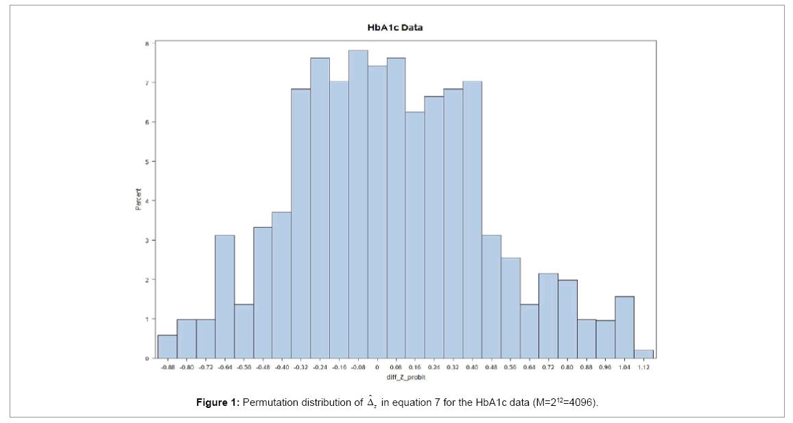 biometrics-biostatistics-permutation-distribution
