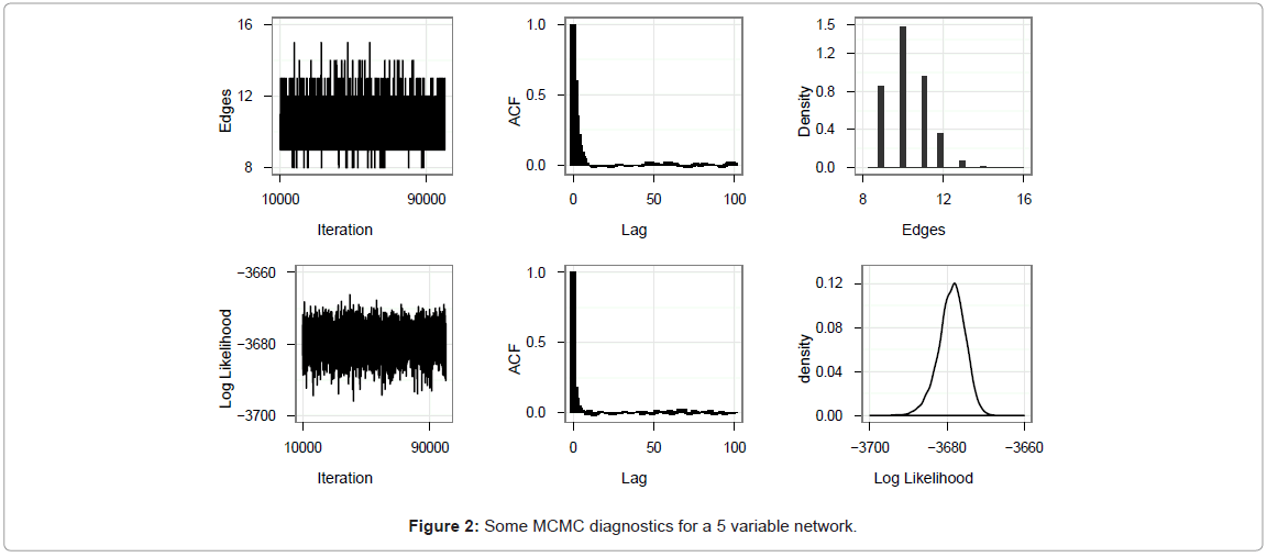 Bayesian Inference for Sparse VAR(1) Models, with