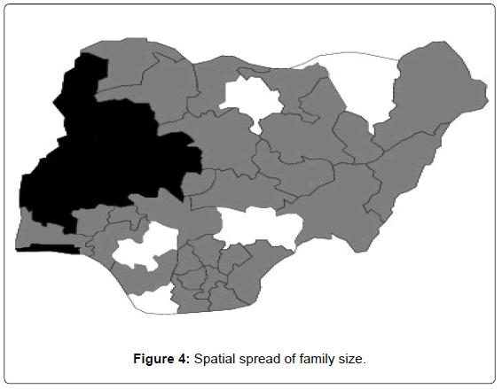 biometrics-biostatistics-spatial-spread-family