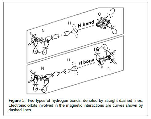 biometrics-biostatistics-straight