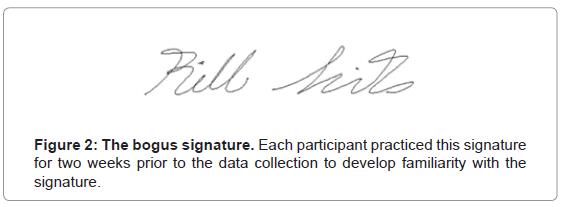 biometrics-biostatistics-the-bogus-signature