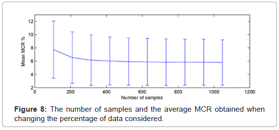 biometrics-biostatistics-the-number-samples