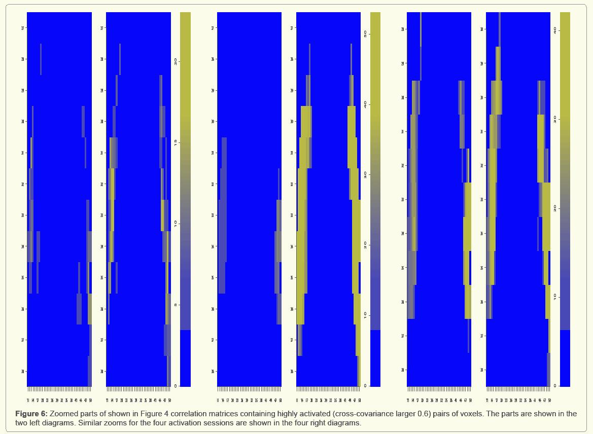 biometrics-biostatistics-zoomed-parts