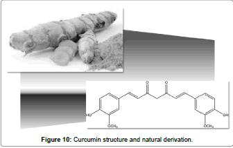 biomolecular-research-therapeutics-curcumin-structure