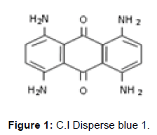 biopolymers-research-Disperse-blue