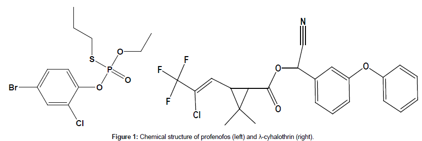bioremediation-biodegradation-Chemical-structure-profenofos