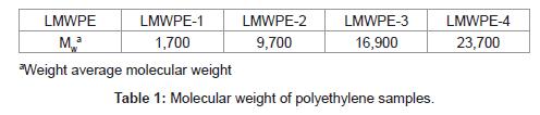 bioremediation-biodegradation-Molecular-weight