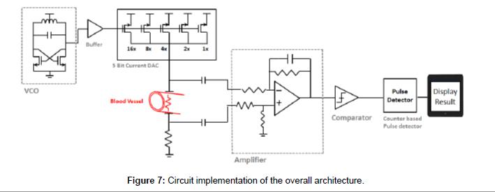 biosensors-bioelectronics-Circuit-implementation