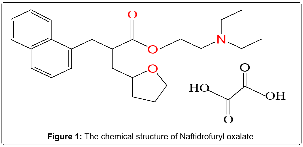 biosensors-bioelectronics-Naftidrofuryl