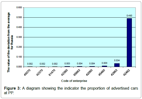 biosensors-bioelectronics-a-diagram-advertised-pp