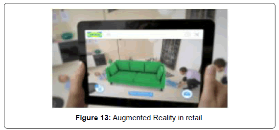 biosensors-bioelectronics-augmented-reality-retail