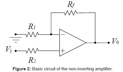 biosensors-bioelectronics-circuit-non-inverting-amplifier