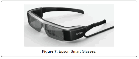 biosensors-bioelectronics-epson-smart-glasses