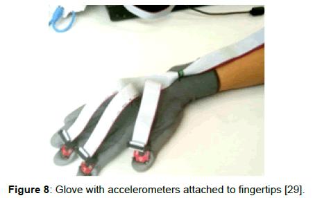 biosensors-bioelectronics-glove-accelerometers