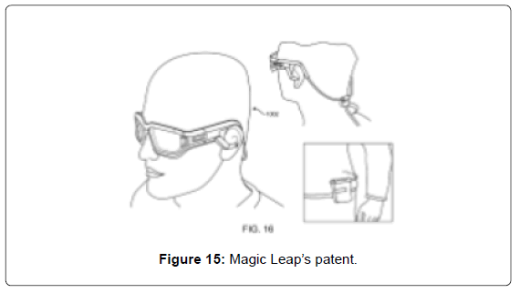 biosensors-bioelectronics-magic-leap-patent