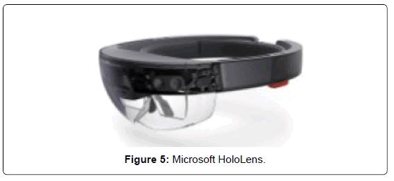 biosensors-bioelectronics-microsoft-hololens