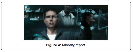 biosensors-bioelectronics-minority-report