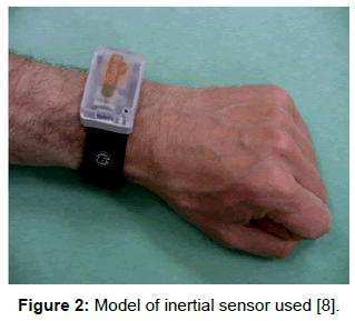 biosensors-bioelectronics-model-inertial-sensor