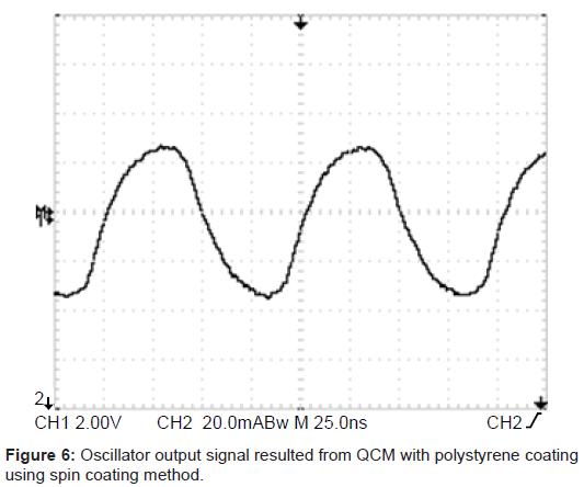 biosensors-bioelectronics-oscillator-signal-polystyrene