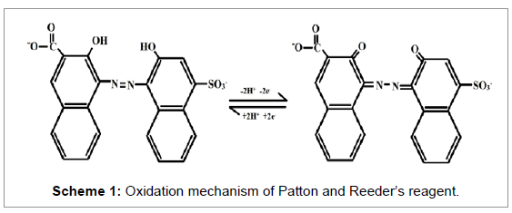 biosensors-bioelectronics-oxidation-mechanism-patton