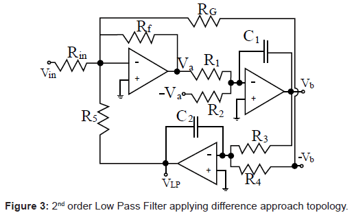 biosensors-bioelectronics-pass-filter-topology
