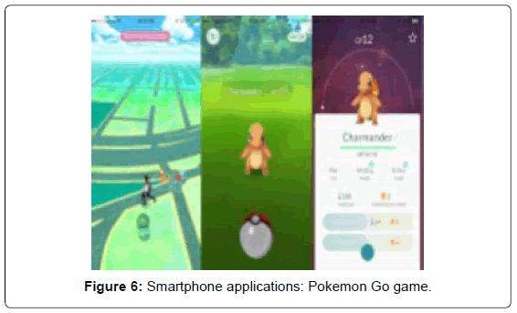 biosensors-bioelectronics-smartphone-pokemon-game