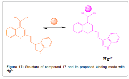 biosensors-journal-Structure-compound-proposed-binding