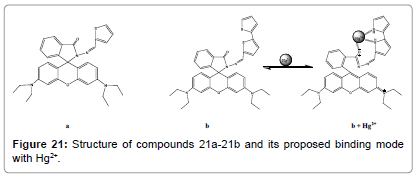 biosensors-journal-Structure-compounds-binding-mode
