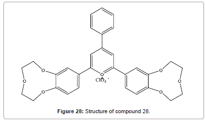 biosensors-journal-compound-28