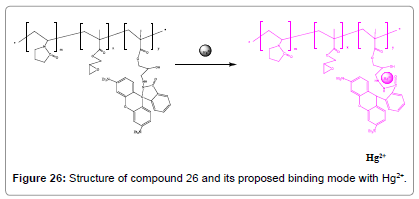 biosensors-journal-compound-proposed-binding-mode