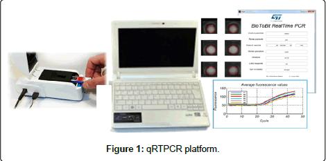 biosensors-journal-qRTPCR
