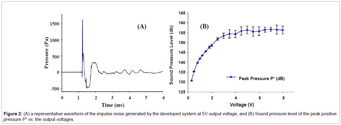 biosensors-journal-representative-waveform