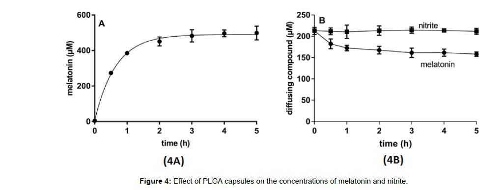 biotechnology-biomaterials-PLGA-capsules