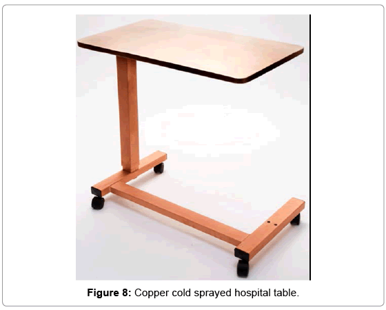 biotechnology-biomaterials-hospital-table