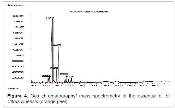 biotechnology-biomaterials-mass-spectrometry