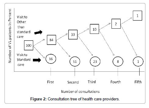 bioterrorism-biodefense-consultation