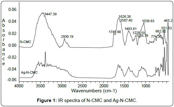 bioterrorism-biodefense-spectra