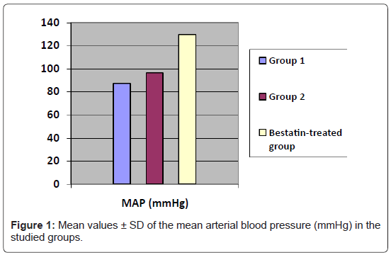 blood-disorders-transfusion-blood-pressure
