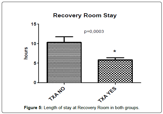 blood-disorders-transfusion-stay-Recovery-Room