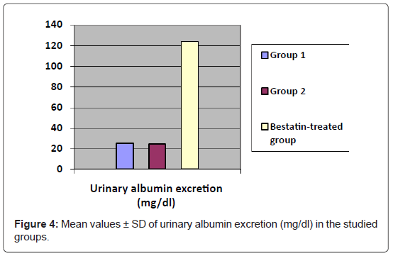 blood-disorders-transfusion-urinary-albumin