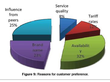 business-and-economics-Reasons-customer