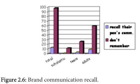 journal of business communication The journal of business research applies theory developed from business research to actual business situations recognizing the intricate.