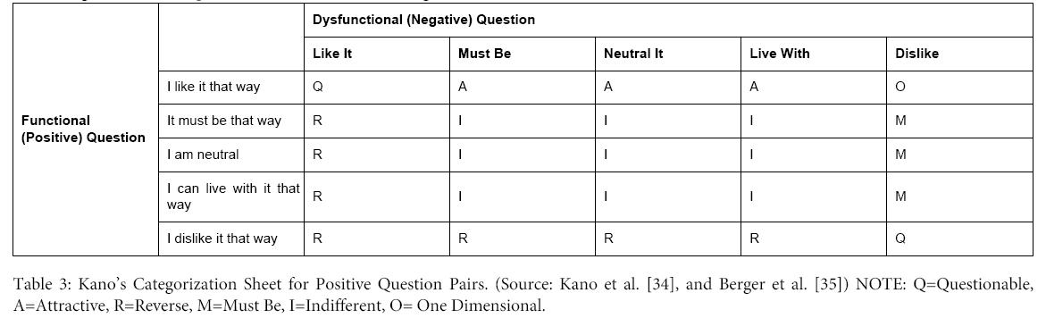 business-and-economics-journal-Categorization