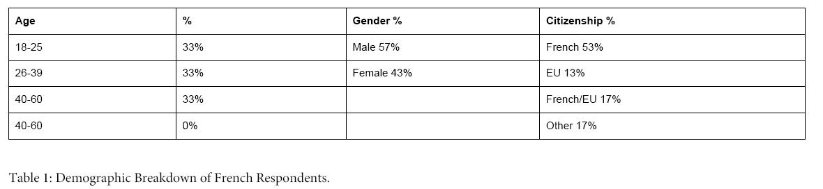 business-and-economics-journal-Demographic-Breakdown