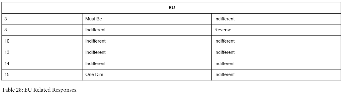 business-and-economics-journal-EU-Related