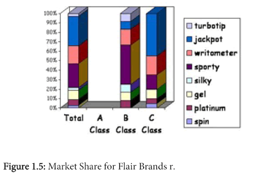 business-and-economics-journal-Market-Share-flair