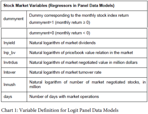 business-and-economics-journal-Variable-Definition
