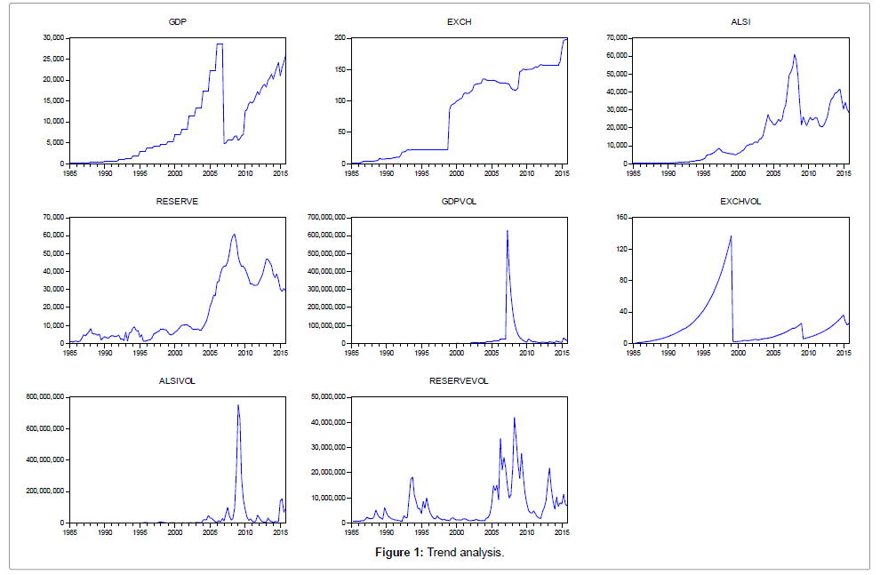 business-and-economics-journal-analysis
